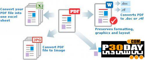 دانلود نرم افزار مبدل سریع PDF با 123PDF Converter 4.1.0.0