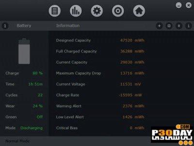 دانلود Smarter Battery 6.4 – نرم افزار مدیریت باطری نوت بوک ها