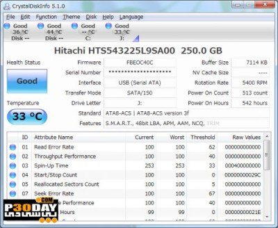 CrystalDiskInfo 7.0.5 - تحلیل و آنالیز هارد دیسک
