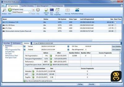 Raxco PerfectDisk Professional Business 14.0 Build 900 - یکپارچه سازی هارد