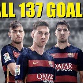 MSN All 137 Goals 2015 – دانلود کلیپ تمامی گل های مسی,نیمار و سوارز 2015