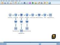 دانلود IBM SPSS Modeler 18.0 - نرم افزار محاسبات پیچیده